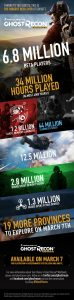 ghost-recon-wildlands-infographic-1